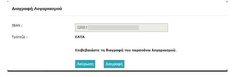 Ο Χρήστης επιλέγει είτε να επιβεβαιώσει τη διαγραφή του Ε.Τ.Λ. προκειμένου  αυτή να ολοκληρωθεί είτε να την ακυρώσει και να επιστρέψει στην Αρχική  Οθόνη. b8137c5702c