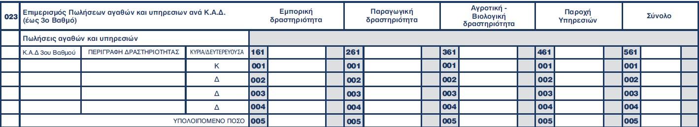 Αριθμός καταχώρισης οχήματος που χρονολογείται Blake και Χόλι dating εργένικο μαξιλάρι