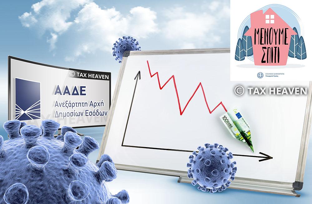 ΑΑΔΕ: Εγκύκλιος για μείωση συντελεστή ΦΠΑ σε 6% στα προϊόντα ατομικής υγιεινής