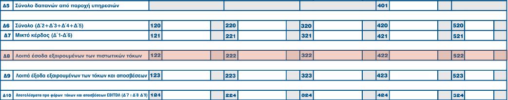 55b55601f507 Οδηγίες συμπλήρωσης Ε3 - Αναλυτικοί πίνακες - Δημοσιεύθηκε η απόφαση