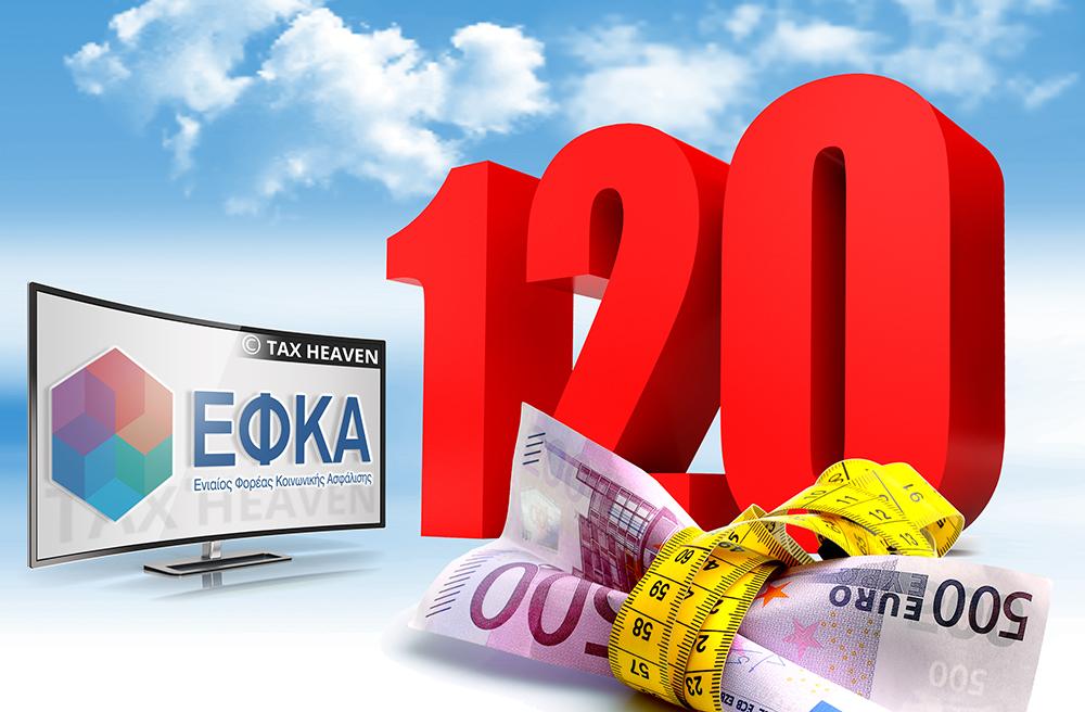 300 χιλ. φυσικά και νομικά πρόσωπα εντάχθηκαν στη ρύθμιση ασφαλιστικών οφειλών και ρυθμίστηκαν περίπου 4 δις ευρώ