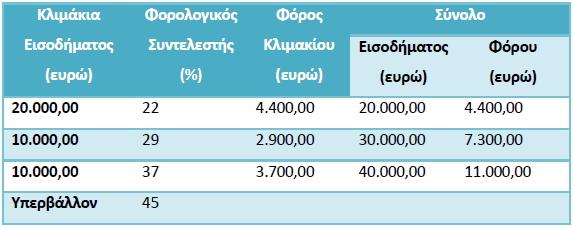 egxeiridio_e-a_iounios_2018%20001