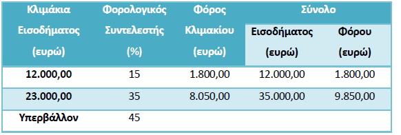 egxeiridio_e-a_iounios_2018%20002