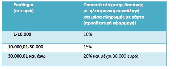 egxeiridio_e-a_iounios_2018%20003