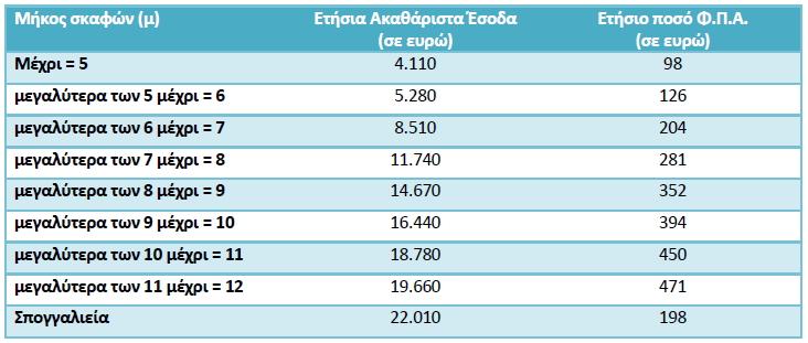 egxeiridio_e-a_iounios_2018%20005