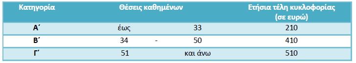 egxeiridio_e-a_iounios_2018%20010