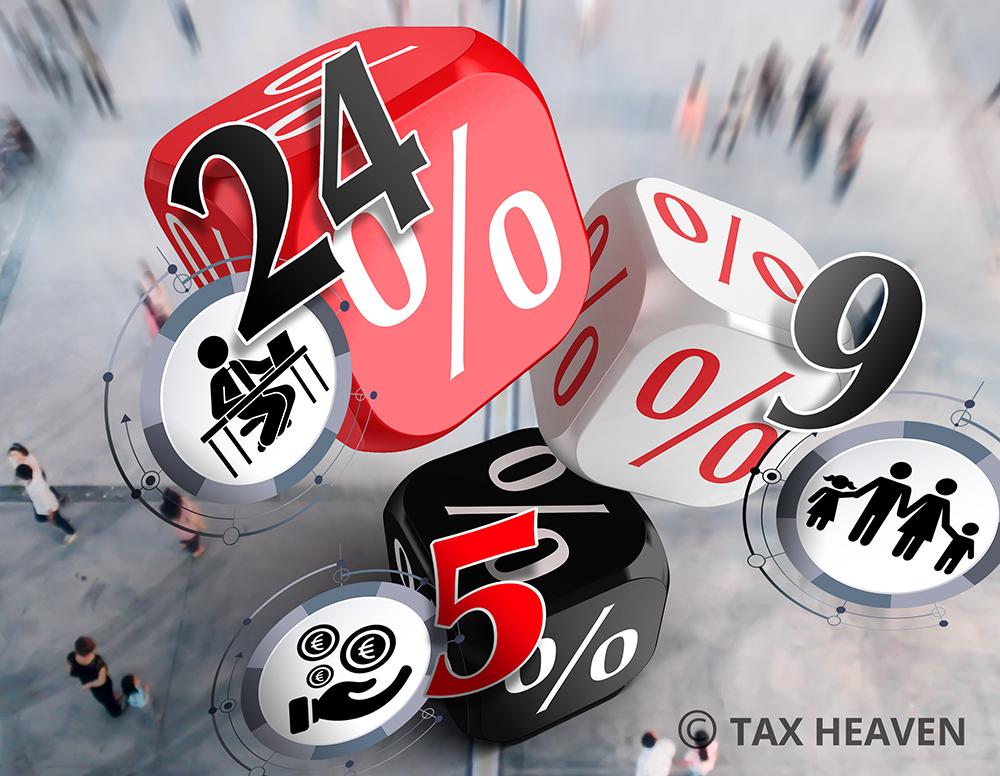 Περαιτέρω μείωση προκαταβολής φόρου για το έτος 2018 για τα νέα νομικά πρόσωπα (upd)