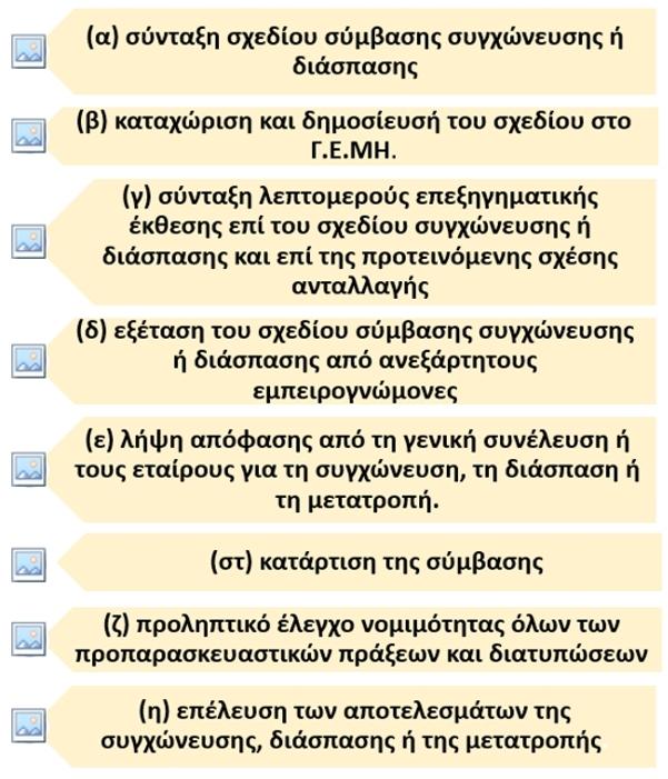 Ποια από τις ακόλουθες αρχές είναι καίριας σημασίας για τη σχετική