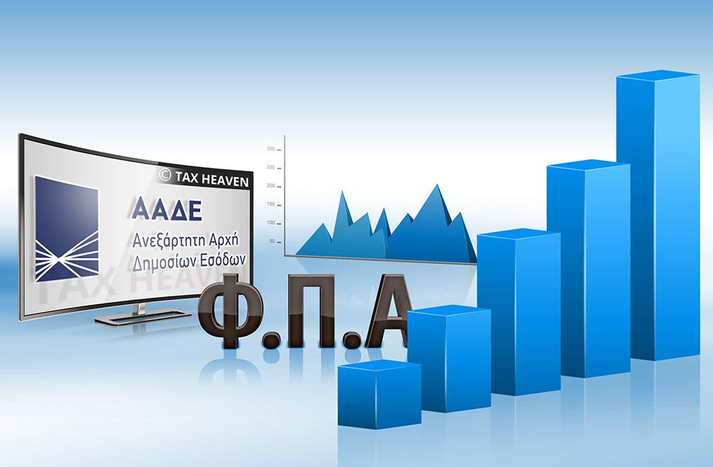 Οι νέοι μειωμένοι συντελεστές ΦΠΑ - Εφαρμογή των διατάξεων με εγκύκλιο της ΑΑΔΕ