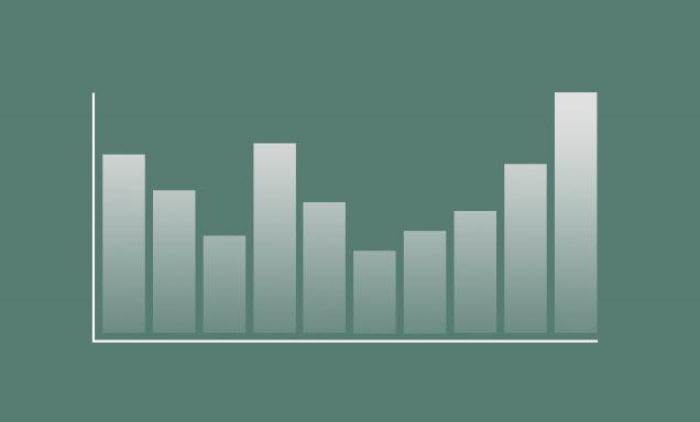 Οι δημόσιοι διαγωνισμοί σε αριθμούς το Α' τρίμηνο του 2020 για τις υπηρεσίες λογιστή