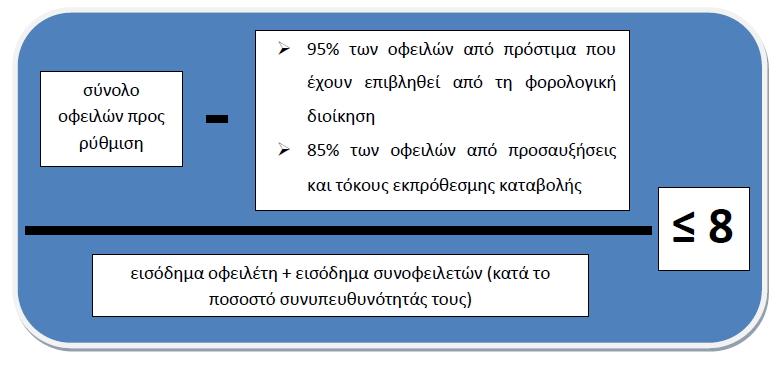 ραντεβού ιστοσελίδα εισαγωγή δείγμα ηλεκτρονικού ταχυδρομείου