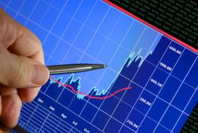 Η άνοδος του κινεζικού ΑΕΠ κατά 4,9% ώθησε τα διεθνή χρηματιστήρια