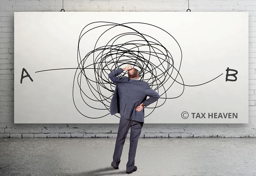 Ορισμός της μικρομεσαίας επιχείρησης σύμφωνα με την ευρωπαϊκή νομοθεσία